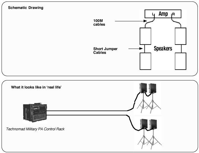 wiring a pa system diagram speaker wiring guide 3 speaker basic 100v system wiring guide